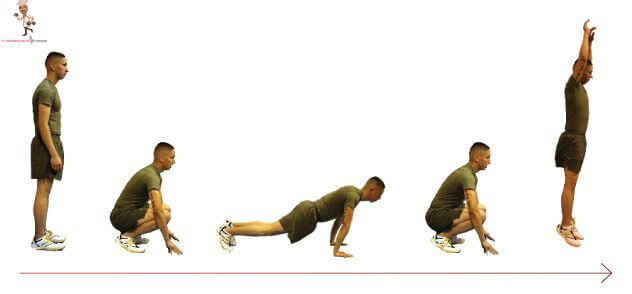 Fat Loss Workouts - Burpees