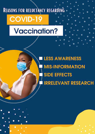 Vaccination Hesitation